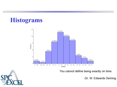 histogram complete teaching guide