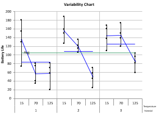 analysis of variance anova bpi consulting