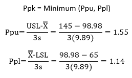 Ppk calculations