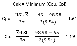 cpk calculations