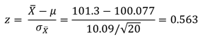 z value for sample average