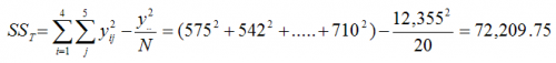 sum of square total equation