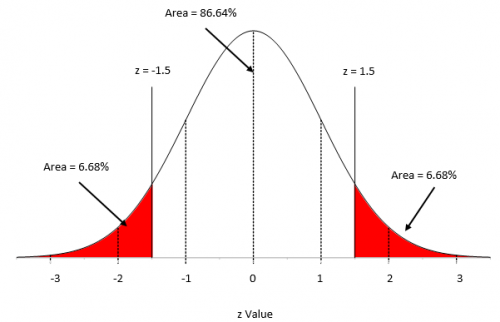 standard_normal_curve