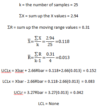 test_method_calculations
