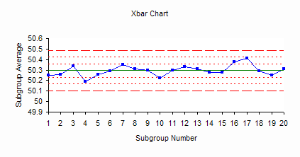 excel control chart