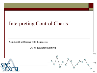 interpretation of control charts complete teaching guide