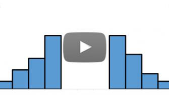 What Do These Histograms Tell You? - The Answers [VIDEO]