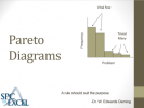 Pareto diagram complete teaching guide